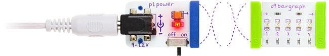 littleBits ako to funguje